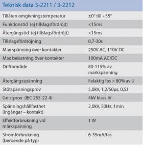 Teknisk data 3-2211 och 3-2212